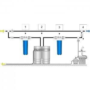 Умягчитель Аквафор WaterMax MXQ + Гросс 2 шт. + ОСМО-Кристалл 50 исп.4 + Соль 2 мешка